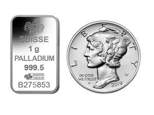 9995鈀金國際條塊幣收購價(盎司)